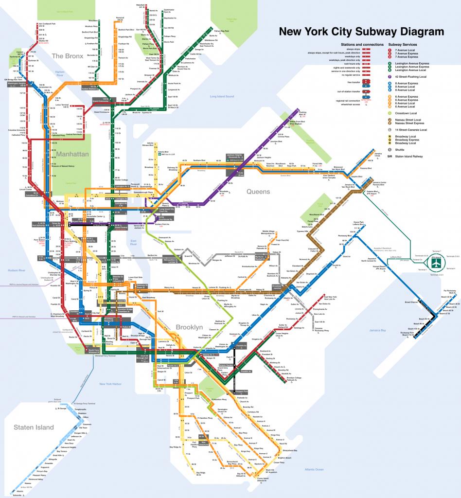Printable New York City Map | New York City Subway Map Page Below - Printable New York Subway Map