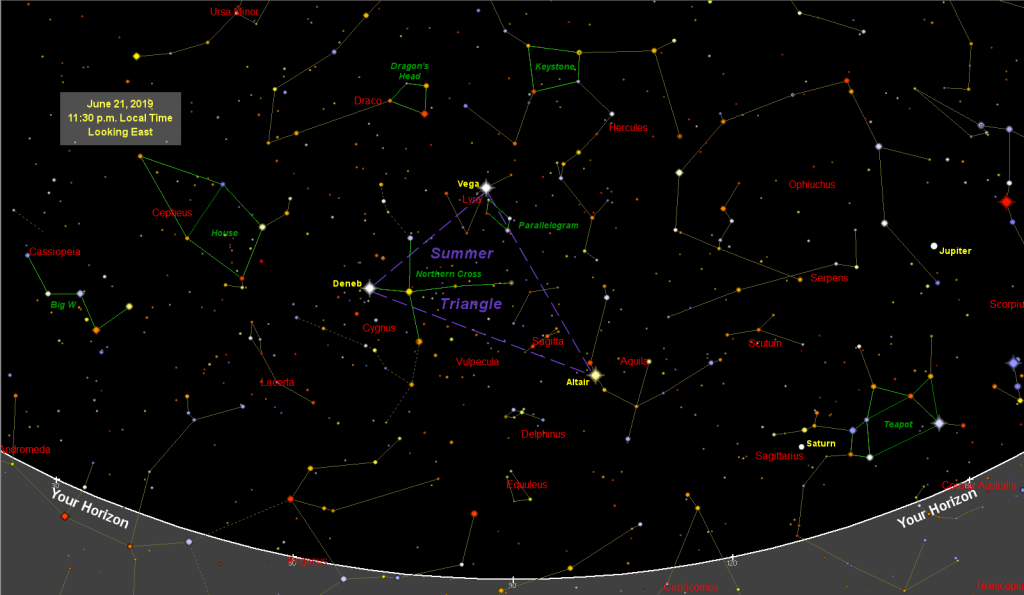 Sky Map: June 2019 | Old Farmer's Almanac - Printable Sky Map