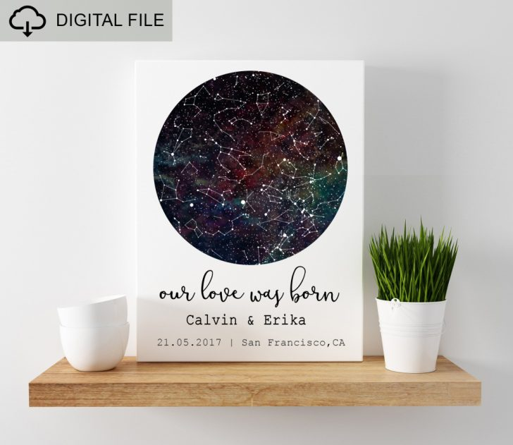 Printable Star Map By Date