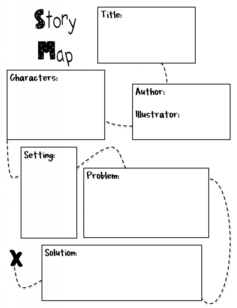 Story Map.docx … | Study | Teach… - Printable Story Map For Kindergarten