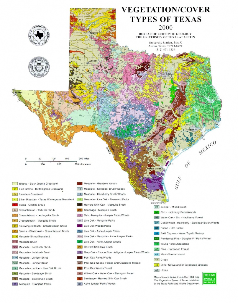 Texas Maps - Perry-Castañeda Map Collection - Ut Library Online - Map Health Insurance Austin Texas