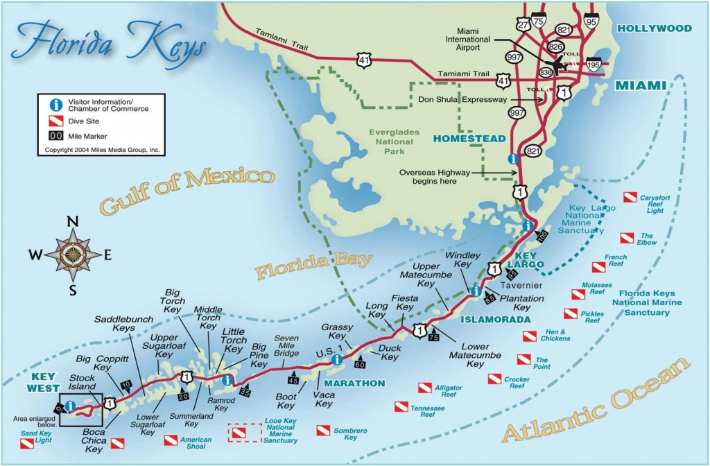 The Florida Keys Real Estate Conchquistador: Keys Map - Islamorada Florida Map