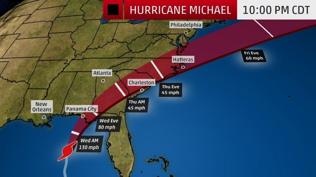 "The Weather Channel On Twitter: ""hurricane #michael Is Forecast - Weather Channel Florida Map"