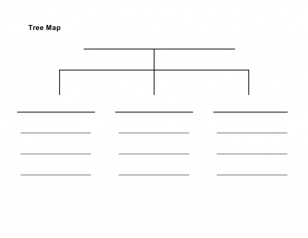 Tree Map Template ~ Afp Cv - Blank Thinking Maps Printable