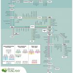 Tuscany Maps | Italy | Maps Of Tuscany (Toscana)   Printable Map Of Tuscany