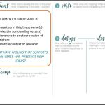 Verse Mapping 101: Steps To Study The Bible Like Never Before   Verse Mapping Printable
