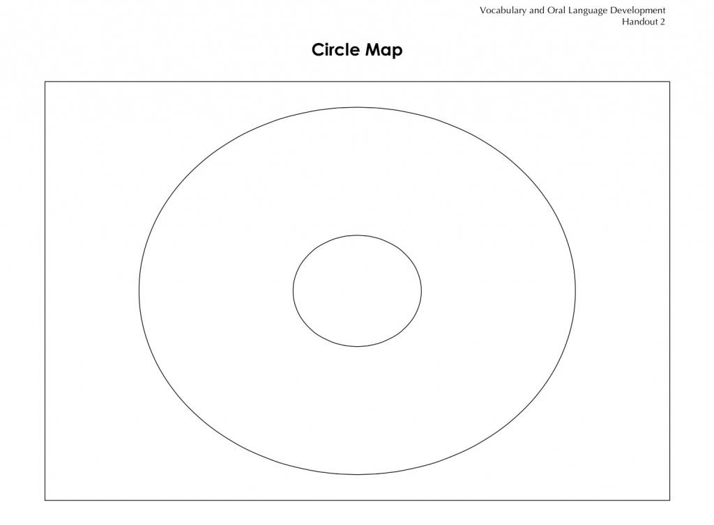 Vocabulary Graphic Organizer: Circle Map   Building Rti - Circle Map Printable