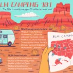 Your Guide To Blm Camping And Recreation   Blm Dispersed Camping California Map